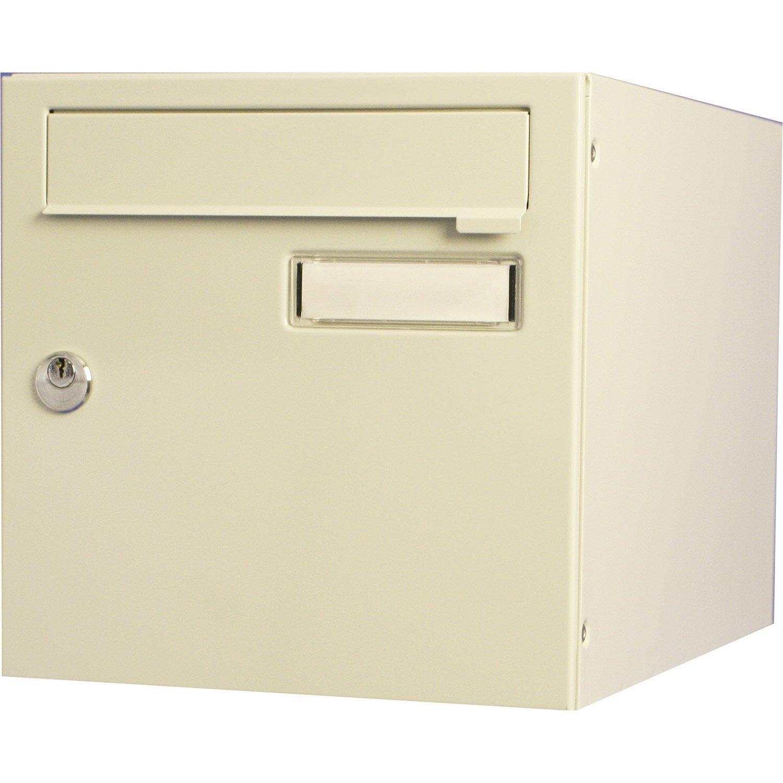 Plaque boîte aux lettres : identification d'une boîte aux lettres